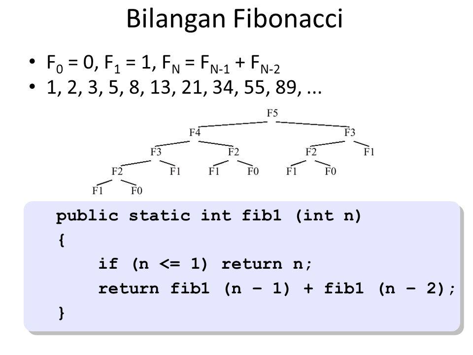 Bilangan Fibonacci F0 = 0, F1 = 1, FN = FN-1 + FN-2