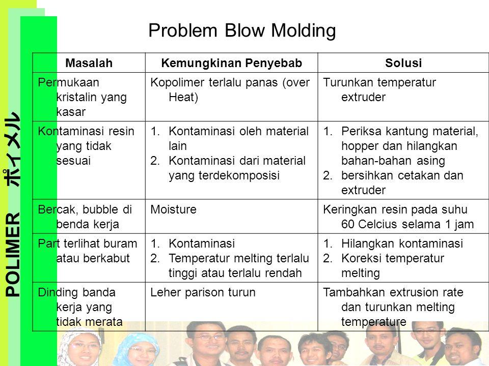 Problem Blow Molding Masalah Kemungkinan Penyebab Solusi