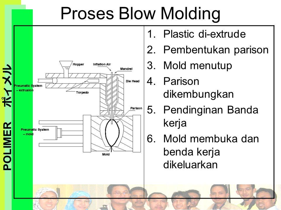 Proses Blow Molding Plastic di-extrude Pembentukan parison