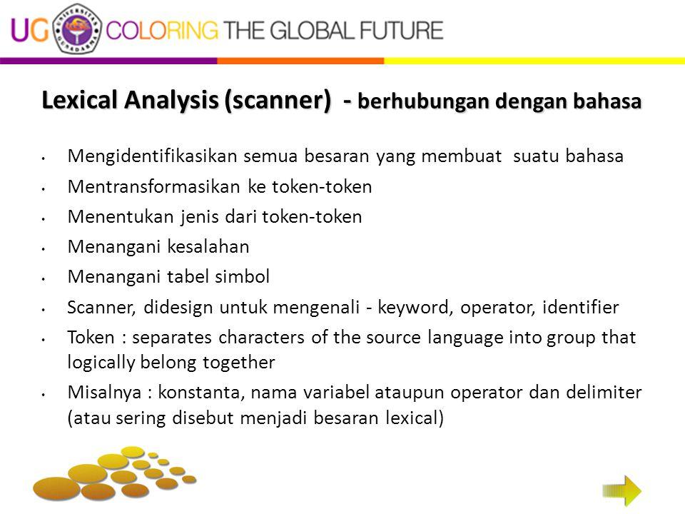 Lexical Analysis (scanner) - berhubungan dengan bahasa