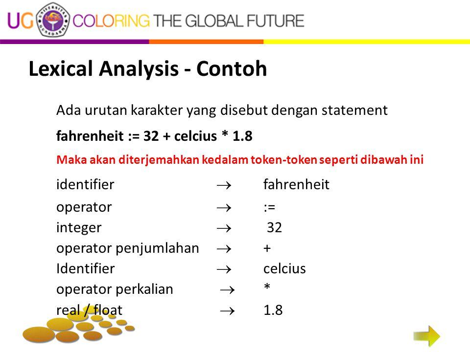 Lexical Analysis - Contoh