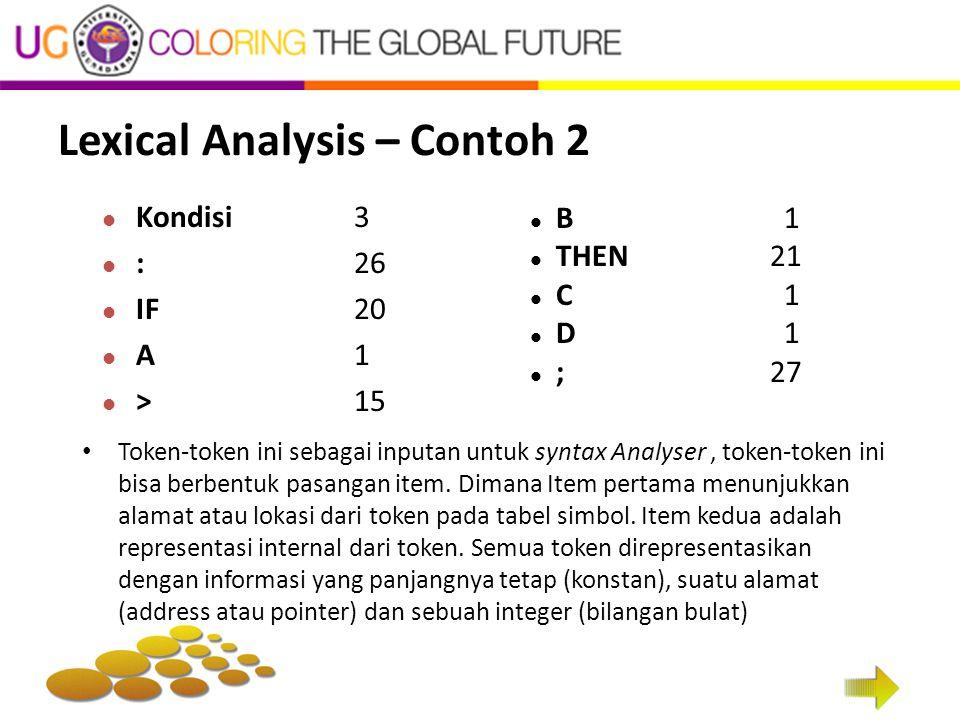 Lexical Analysis – Contoh 2