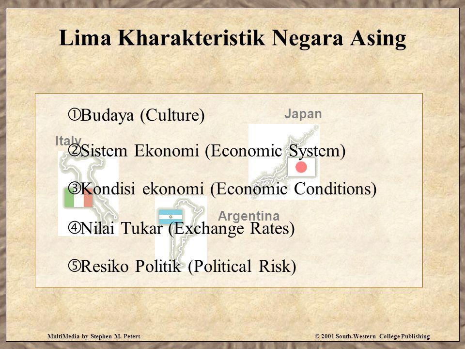 Lima Kharakteristik Negara Asing