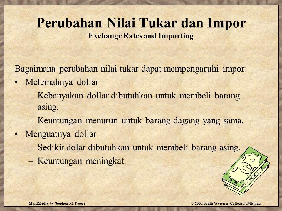 Perubahan Nilai Tukar dan Impor Exchange Rates and Importing