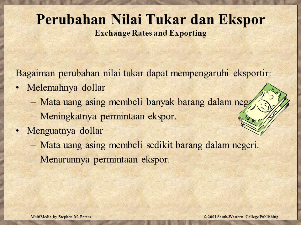 Perubahan Nilai Tukar dan Ekspor Exchange Rates and Exporting