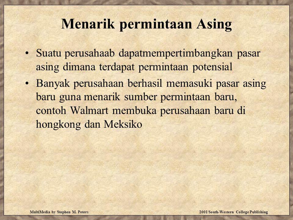 Menarik permintaan Asing