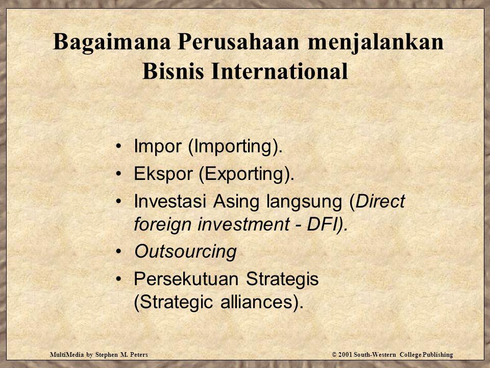 Bagaimana Perusahaan menjalankan Bisnis International