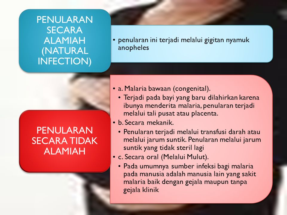 PENULARAN SECARA ALAMIAH (NATURAL INFECTION)