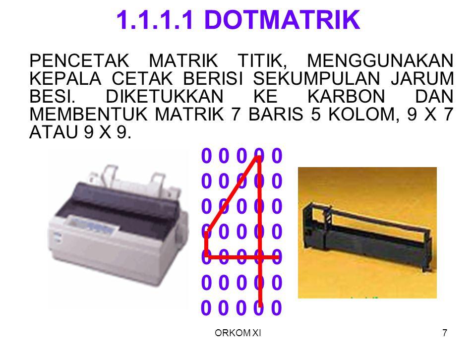 1.1.1.1 DOTMATRIK