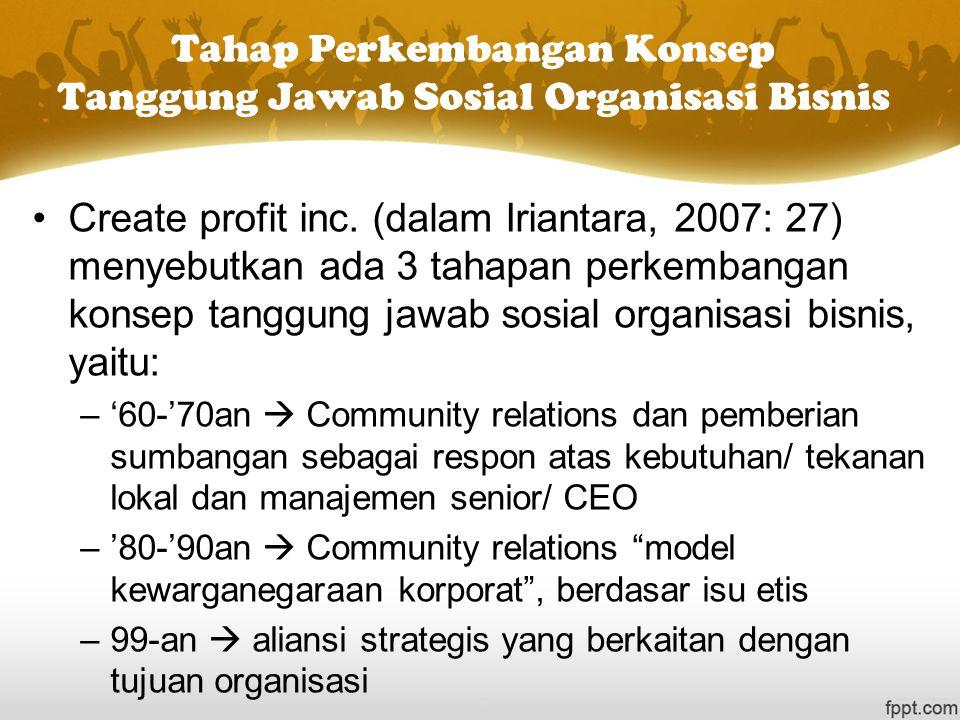 Tahap Perkembangan Konsep Tanggung Jawab Sosial Organisasi Bisnis
