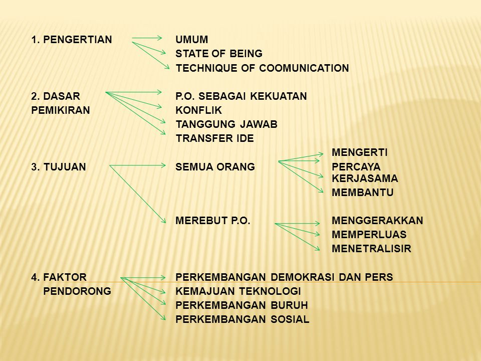 1. PENGERTIAN UMUM STATE OF BEING. TECHNIQUE OF COOMUNICATION. 2. DASAR P.O. SEBAGAI KEKUATAN.