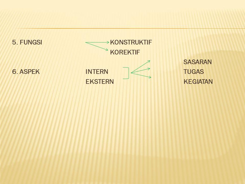 5. FUNGSI KONSTRUKTIF KOREKTIF SASARAN 6