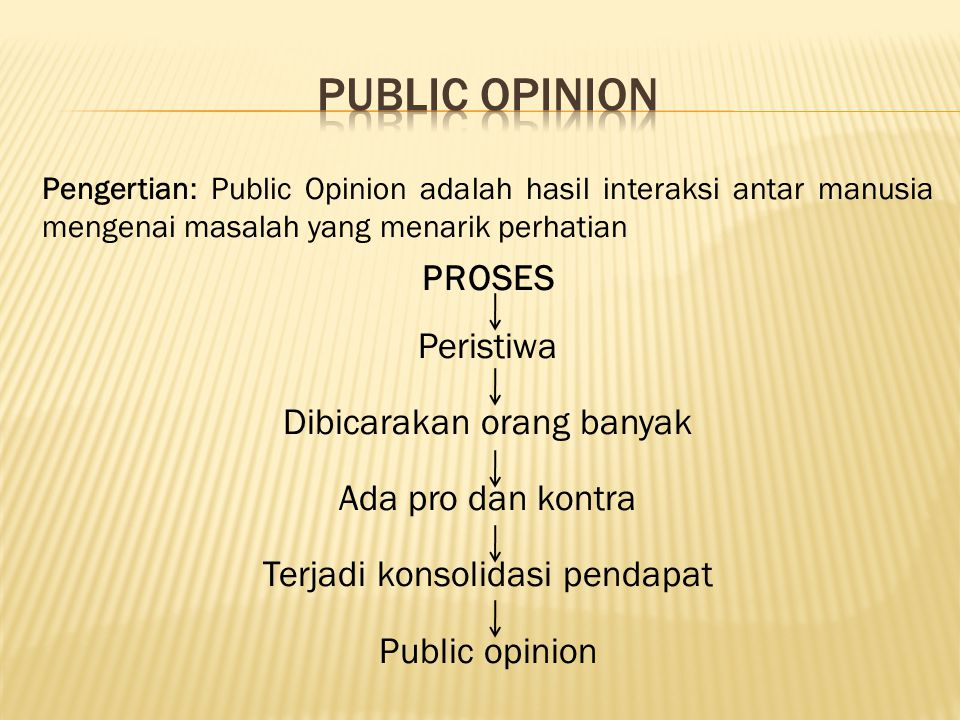 public opinion PROSES Peristiwa Dibicarakan orang banyak