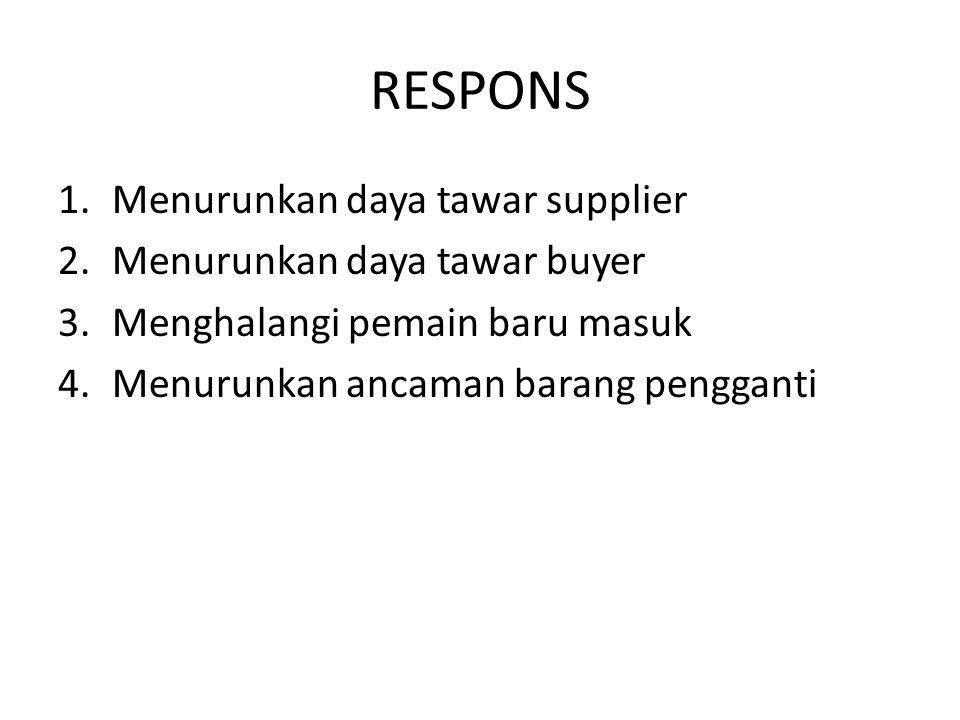 RESPONS Menurunkan daya tawar supplier Menurunkan daya tawar buyer