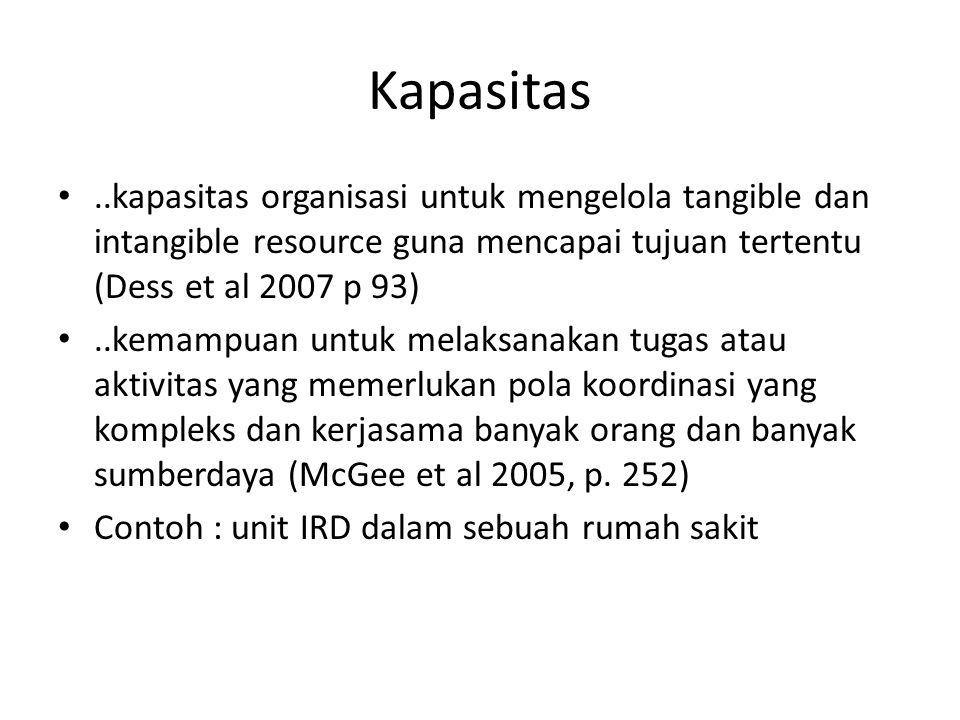 Kapasitas ..kapasitas organisasi untuk mengelola tangible dan intangible resource guna mencapai tujuan tertentu (Dess et al 2007 p 93)