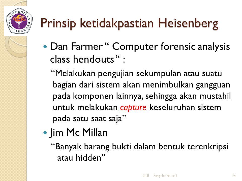 Prinsip ketidakpastian Heisenberg