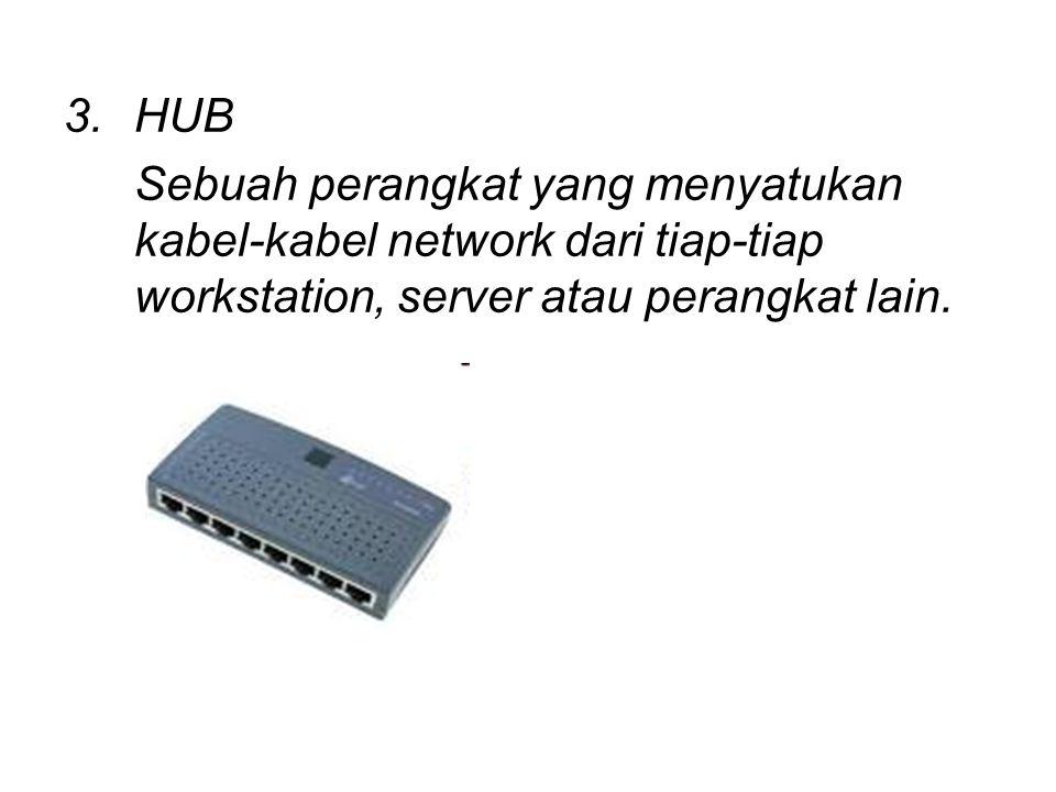 HUB Sebuah perangkat yang menyatukan kabel-kabel network dari tiap-tiap workstation, server atau perangkat lain.