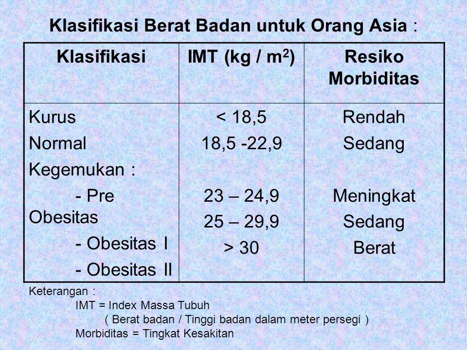 Klasifikasi Berat Badan untuk Orang Asia :