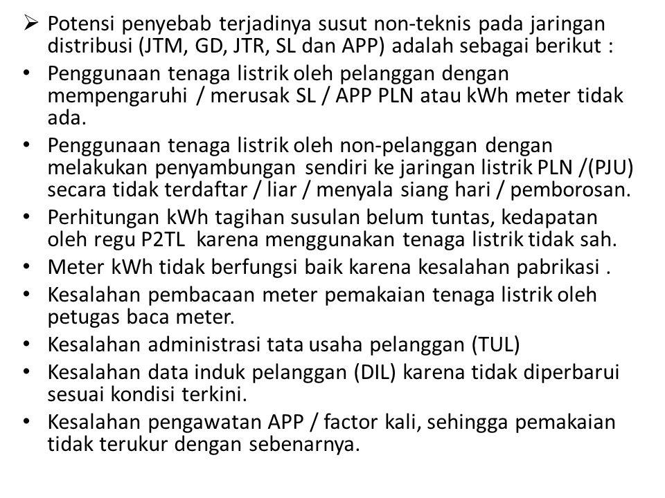 Potensi penyebab terjadinya susut non-teknis pada jaringan distribusi (JTM, GD, JTR, SL dan APP) adalah sebagai berikut :