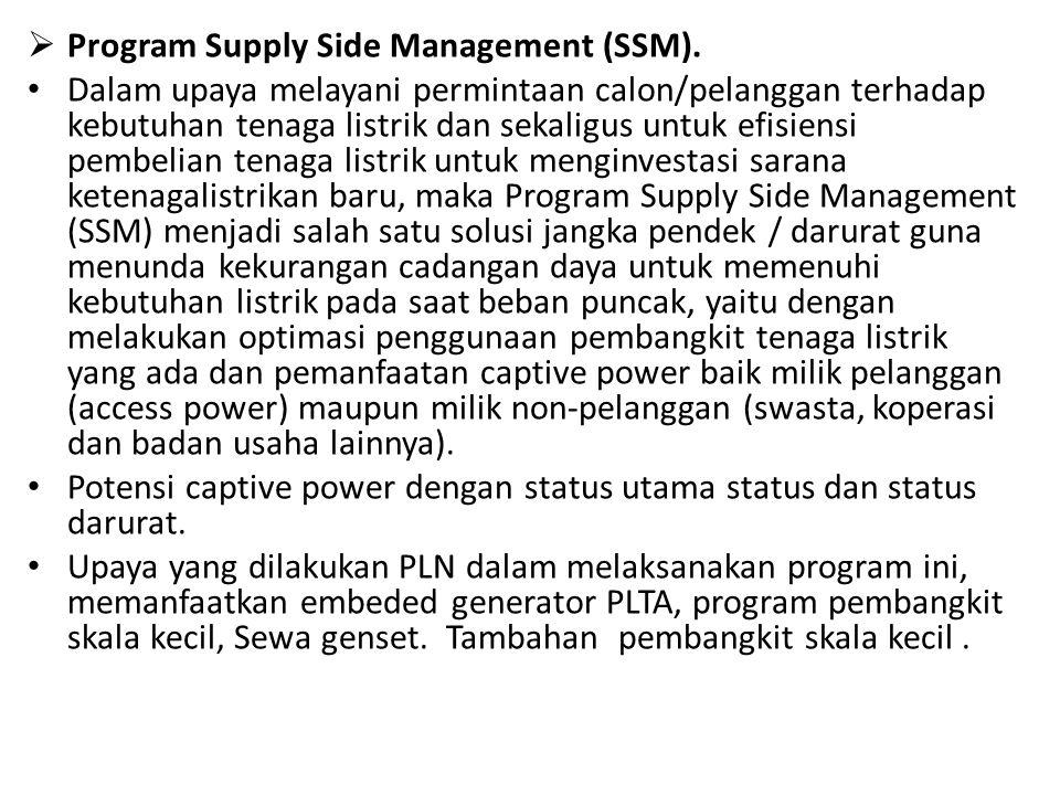Program Supply Side Management (SSM).