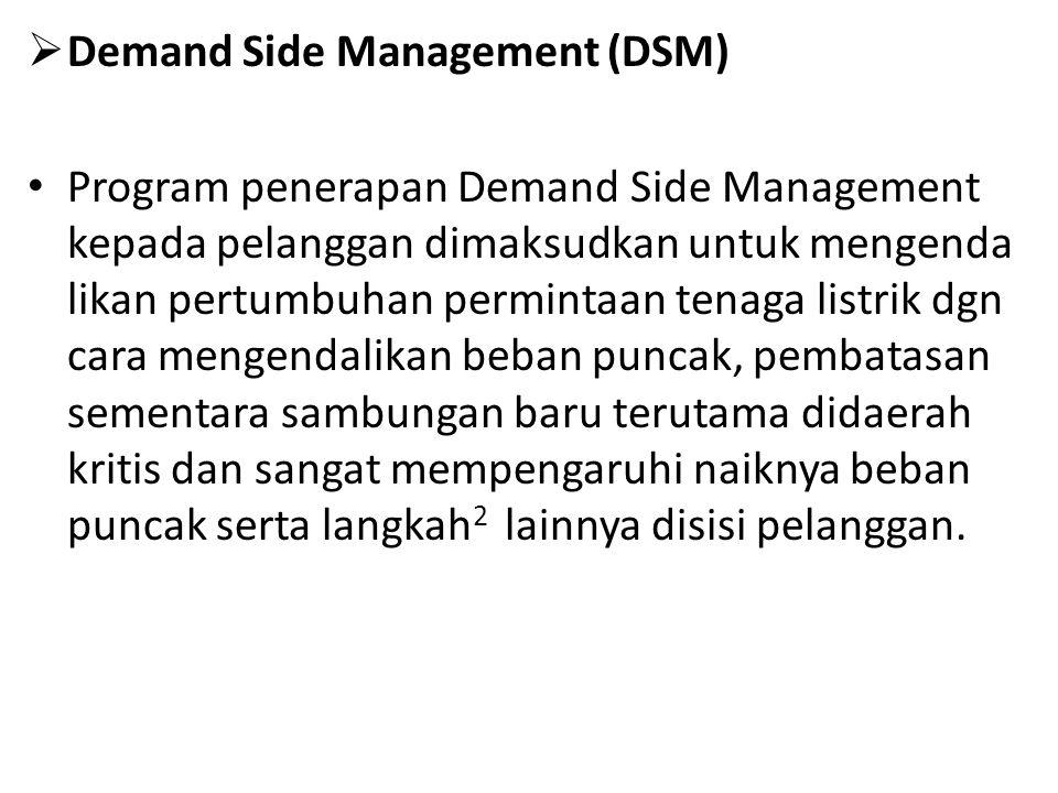 Demand Side Management (DSM)