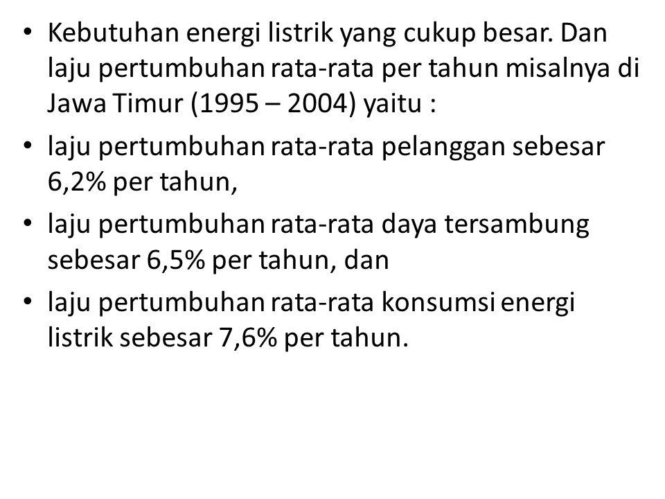 Kebutuhan energi listrik yang cukup besar