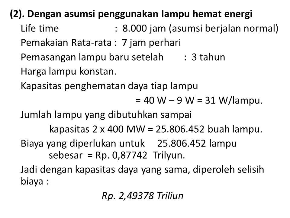 (2). Dengan asumsi penggunakan lampu hemat energi