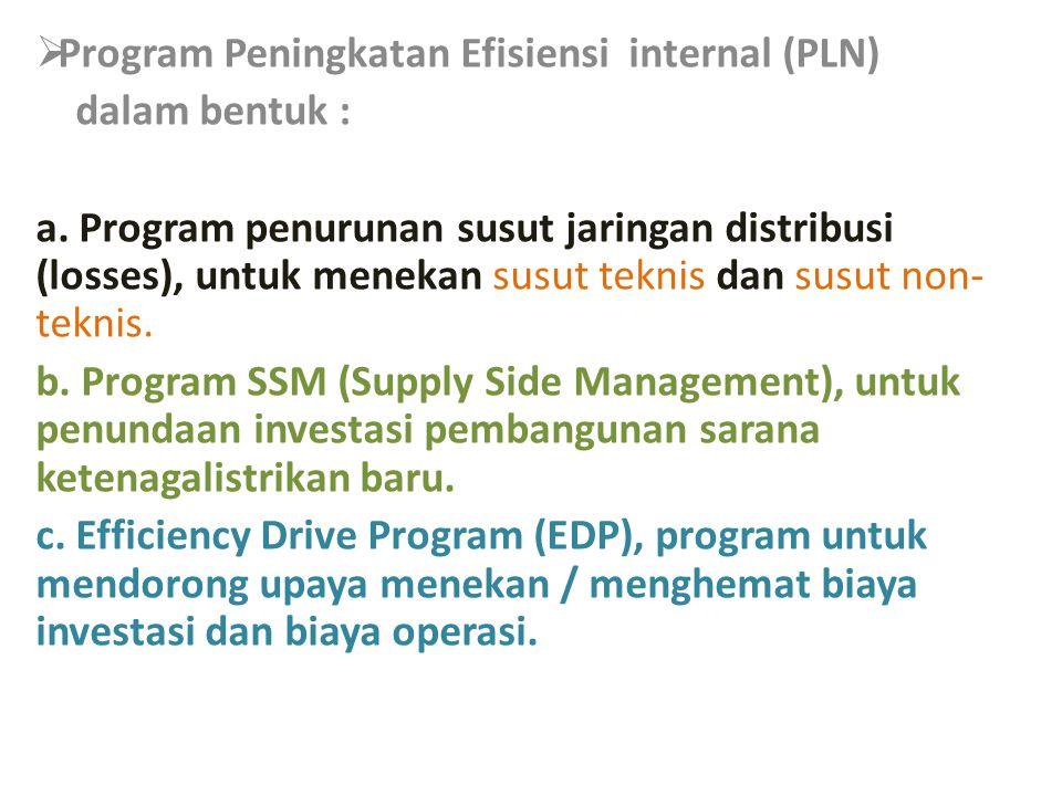Program Peningkatan Efisiensi internal (PLN)