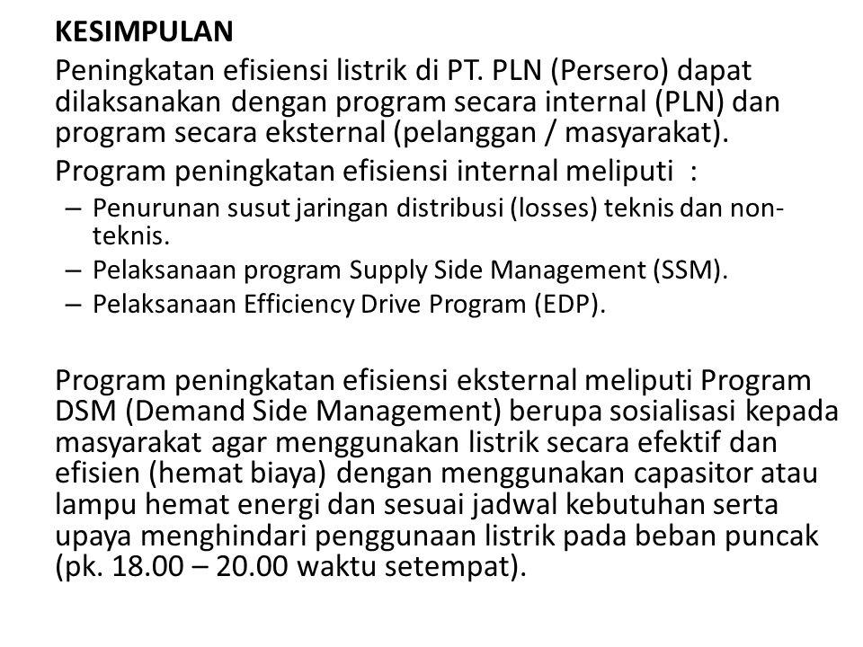 Program peningkatan efisiensi internal meliputi :