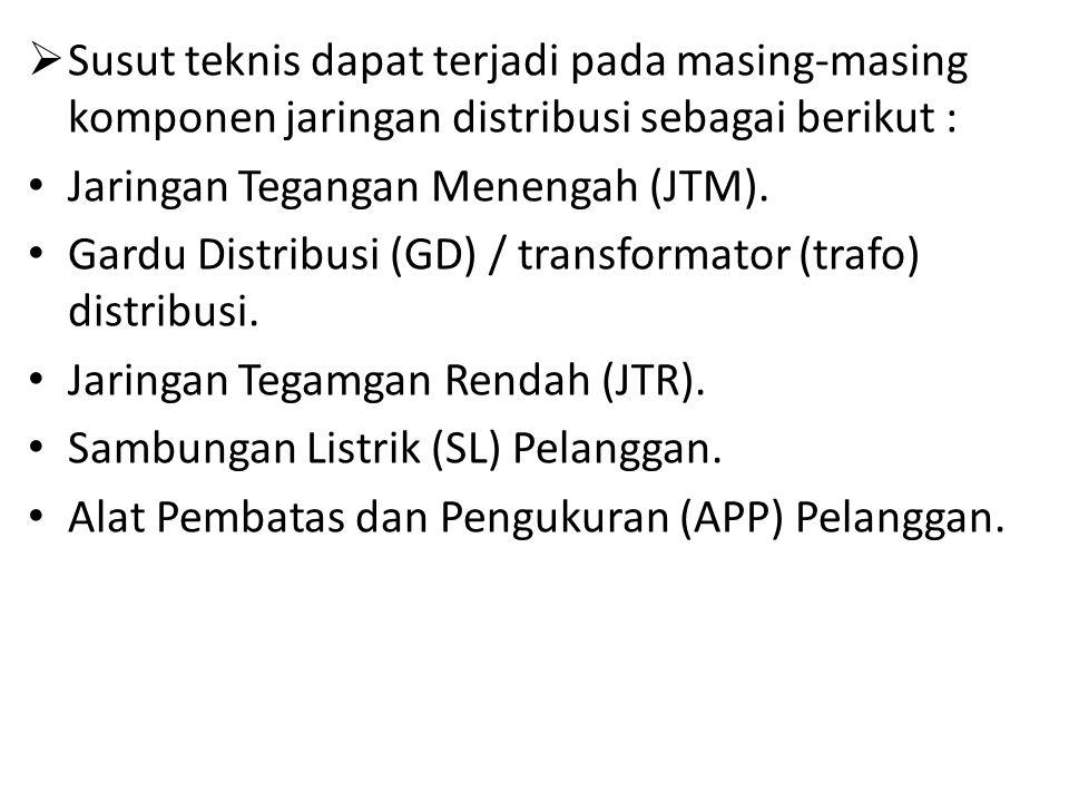 Susut teknis dapat terjadi pada masing-masing komponen jaringan distribusi sebagai berikut :