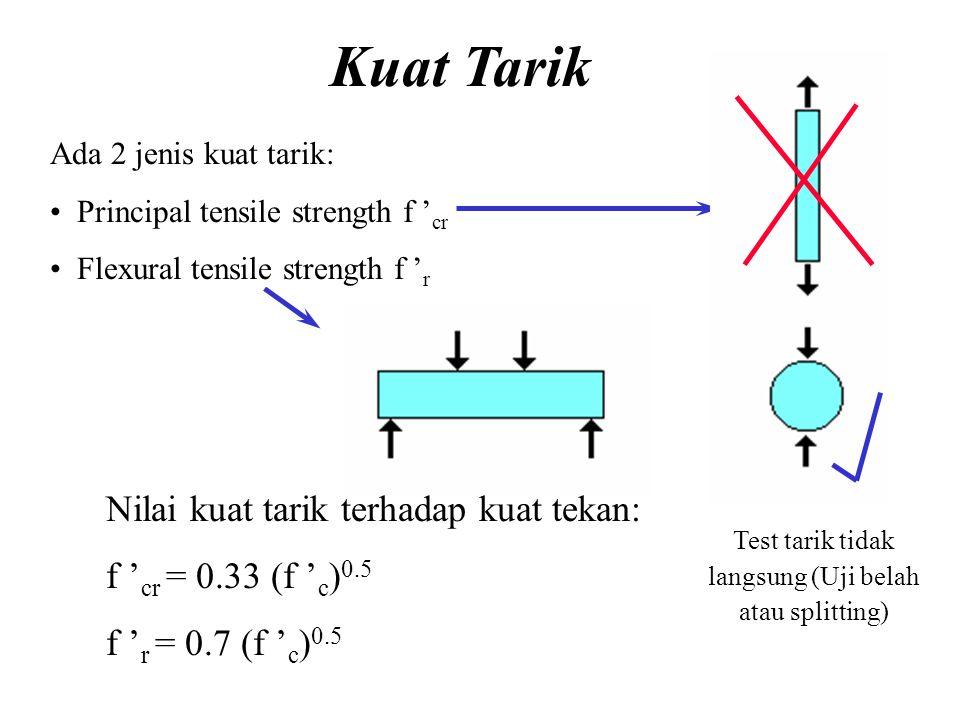 Test tarik tidak langsung (Uji belah atau splitting)
