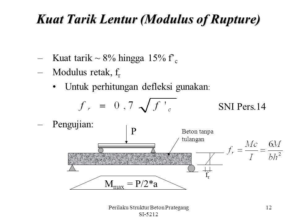 Kuat Tarik Lentur (Modulus of Rupture)