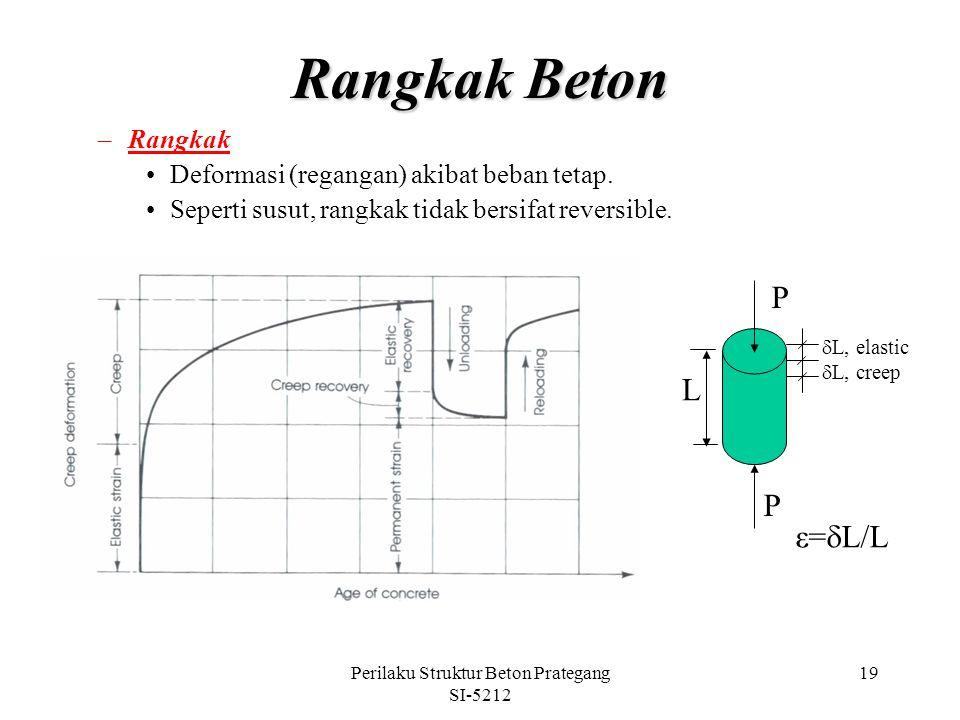 Perilaku Struktur Beton Prategang SI-5212