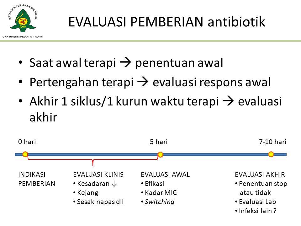 EVALUASI PEMBERIAN antibiotik