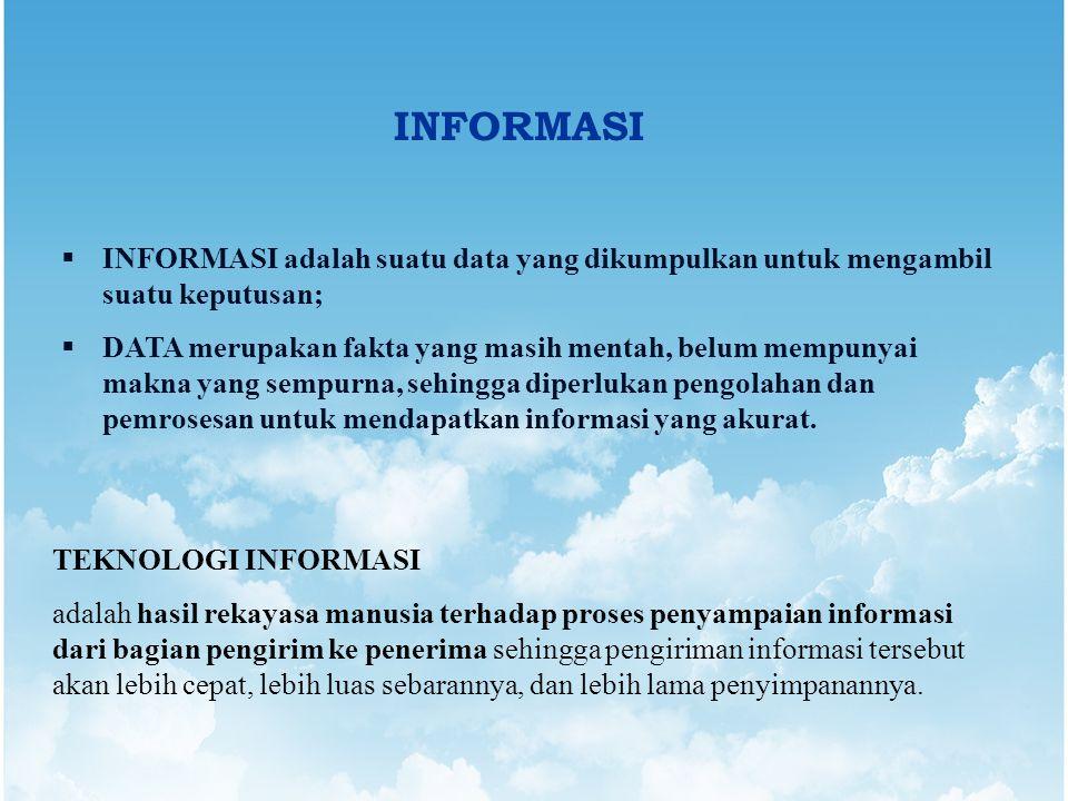 INFORMASI INFORMASI adalah suatu data yang dikumpulkan untuk mengambil suatu keputusan;