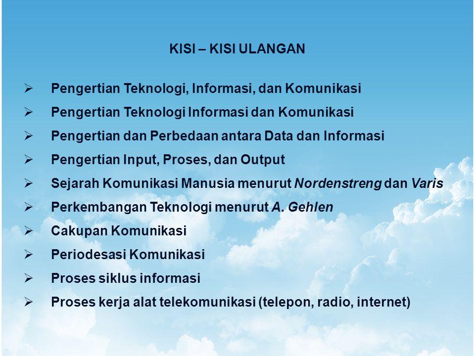 KISI – KISI ULANGAN Pengertian Teknologi, Informasi, dan Komunikasi. Pengertian Teknologi Informasi dan Komunikasi.
