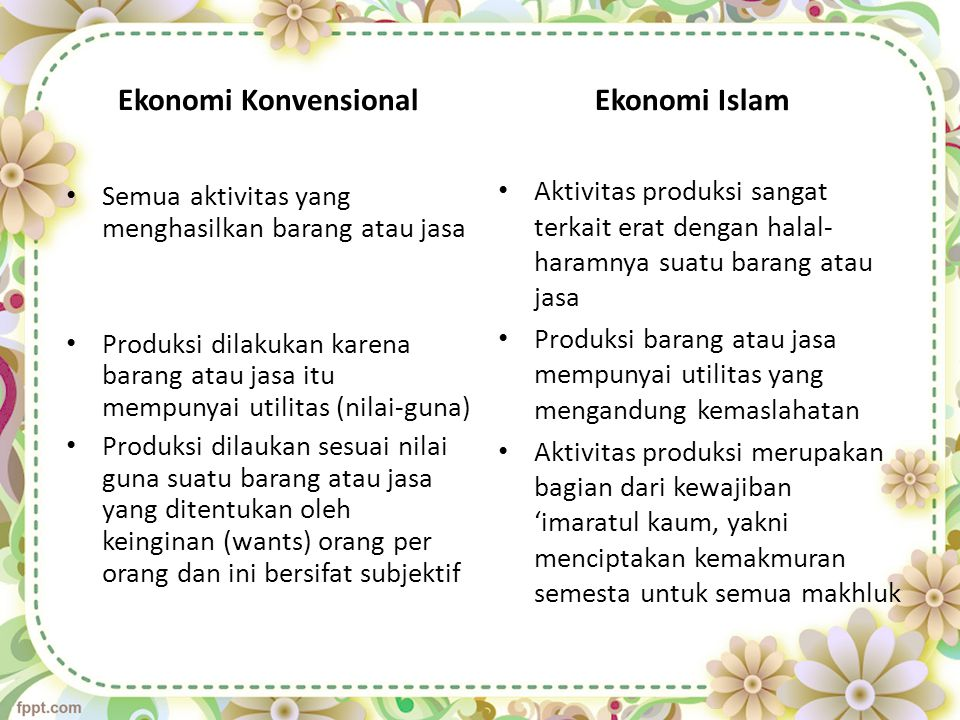 Ekonomi Konvensional Ekonomi Islam