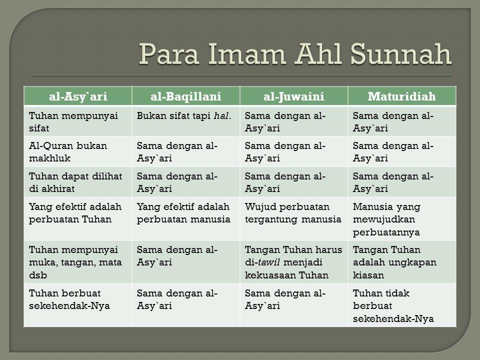 Para Imam Ahl Sunnah al-Asy`ari al-Baqillani al-Juwaini Maturidiah