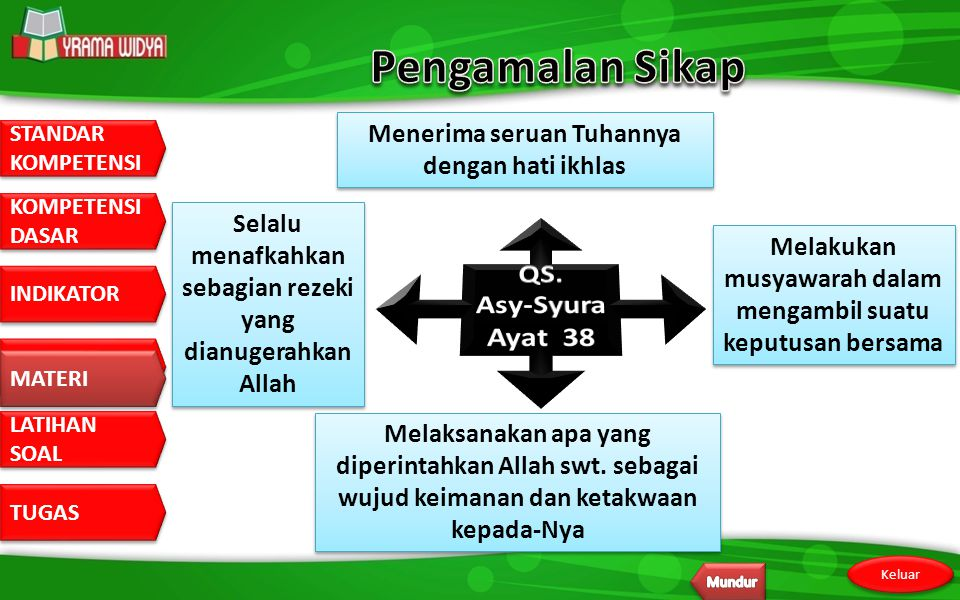 Pengamalan Sikap QS. Asy-Syura Ayat 38
