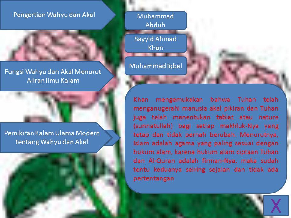 X Pengertian Wahyu dan Akal Muhammad Abduh Sayyid Ahmad Khan