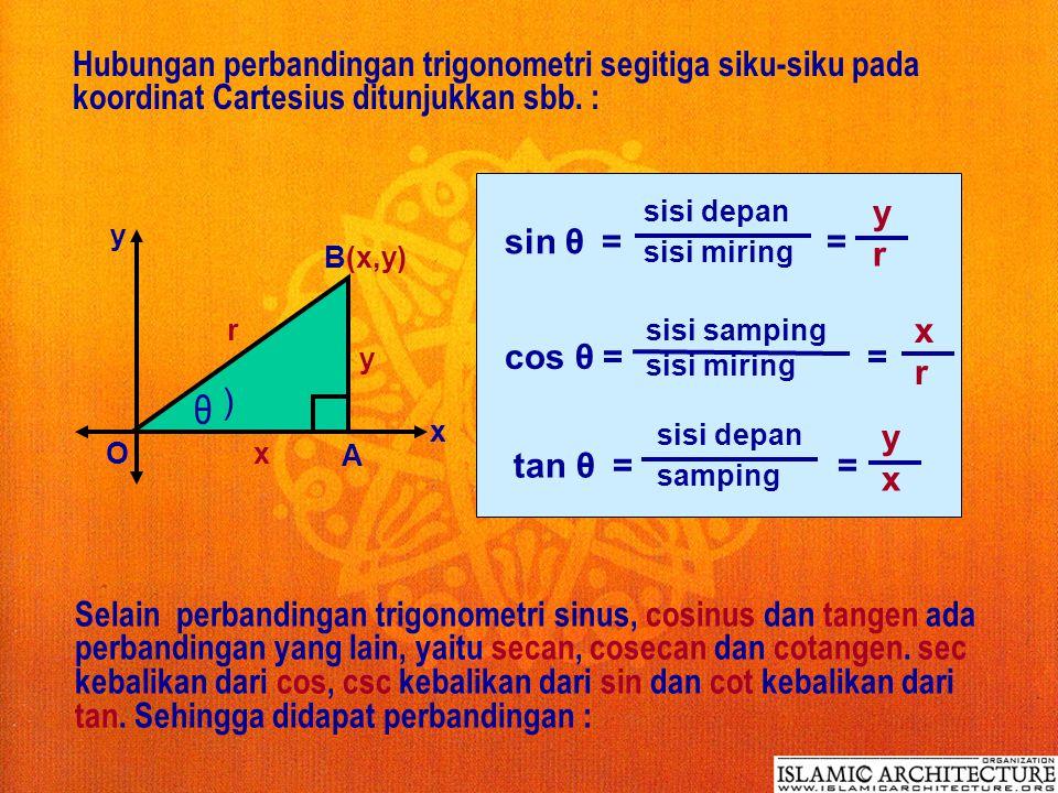 Hubungan perbandingan trigonometri segitiga siku-siku pada koordinat Cartesius ditunjukkan sbb. :