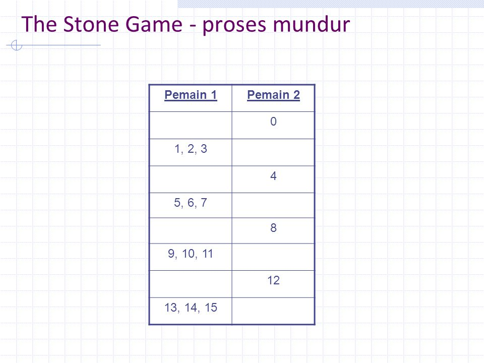 The Stone Game - proses mundur