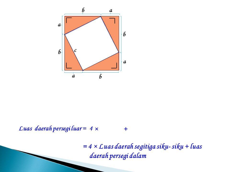 = 4 × Luas daerah segitiga siku- siku + luas daerah persegi dalam × +