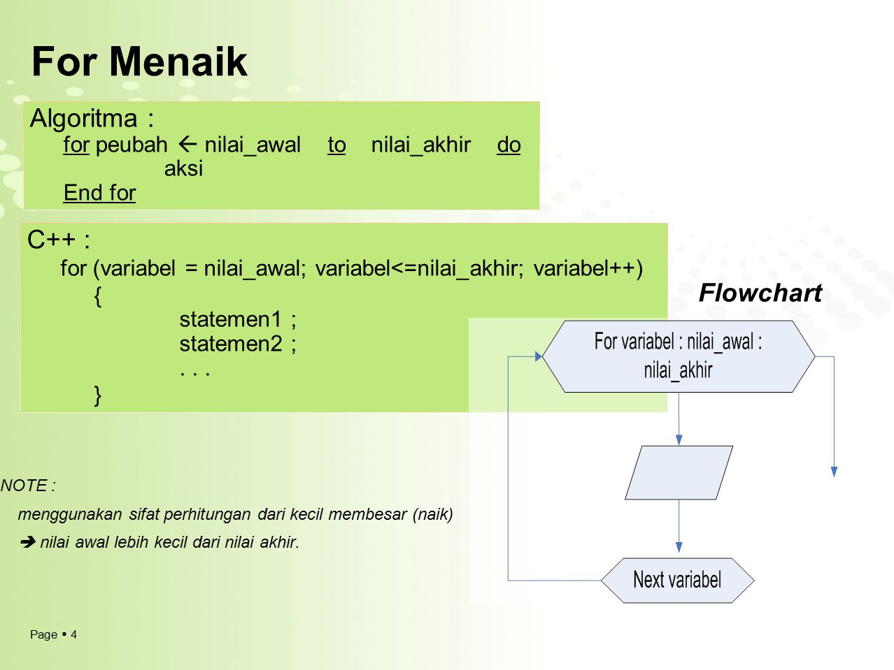 For Menaik Algoritma : C++ : Flowchart