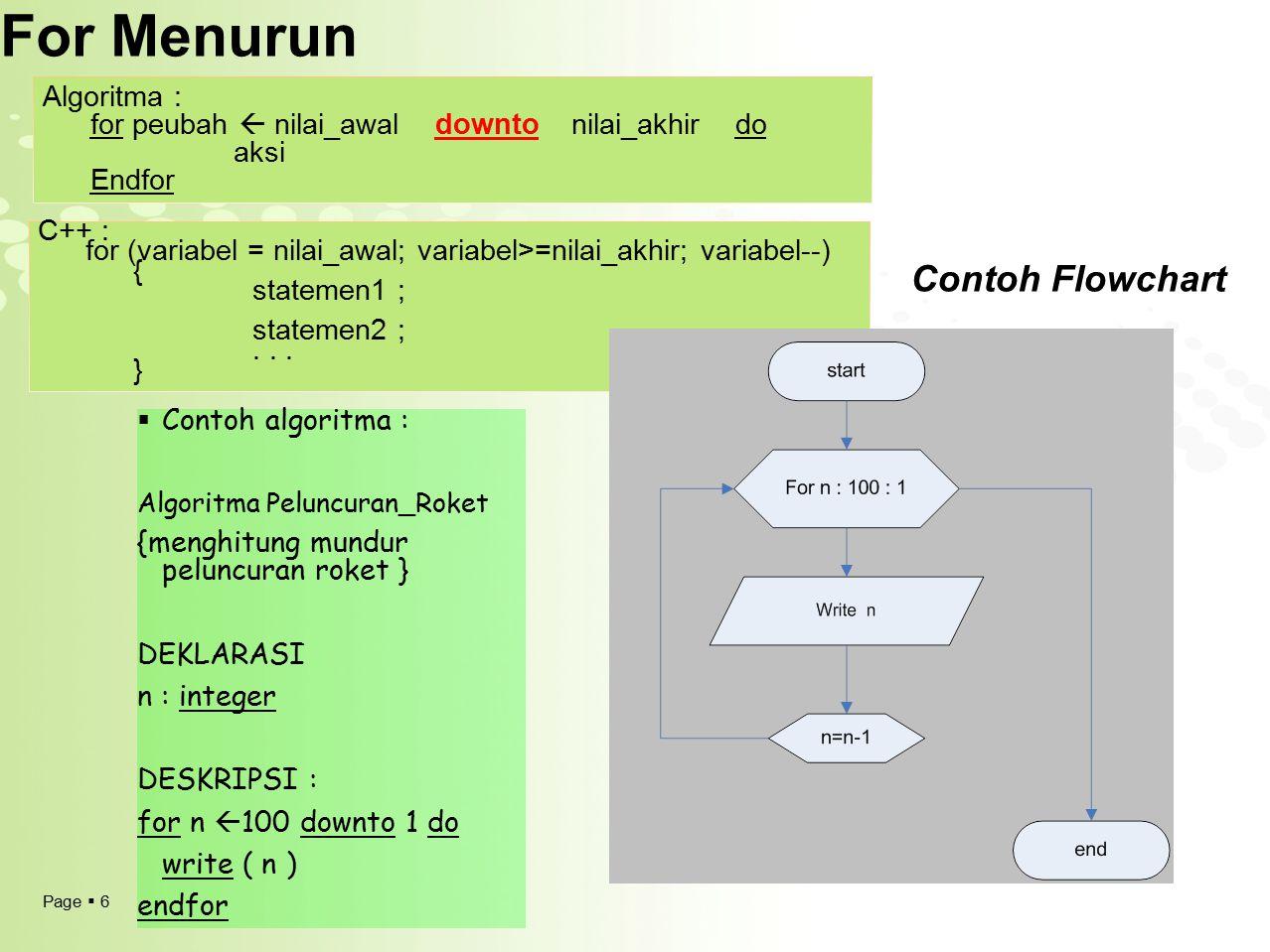 For Menurun Contoh Flowchart Algoritma :