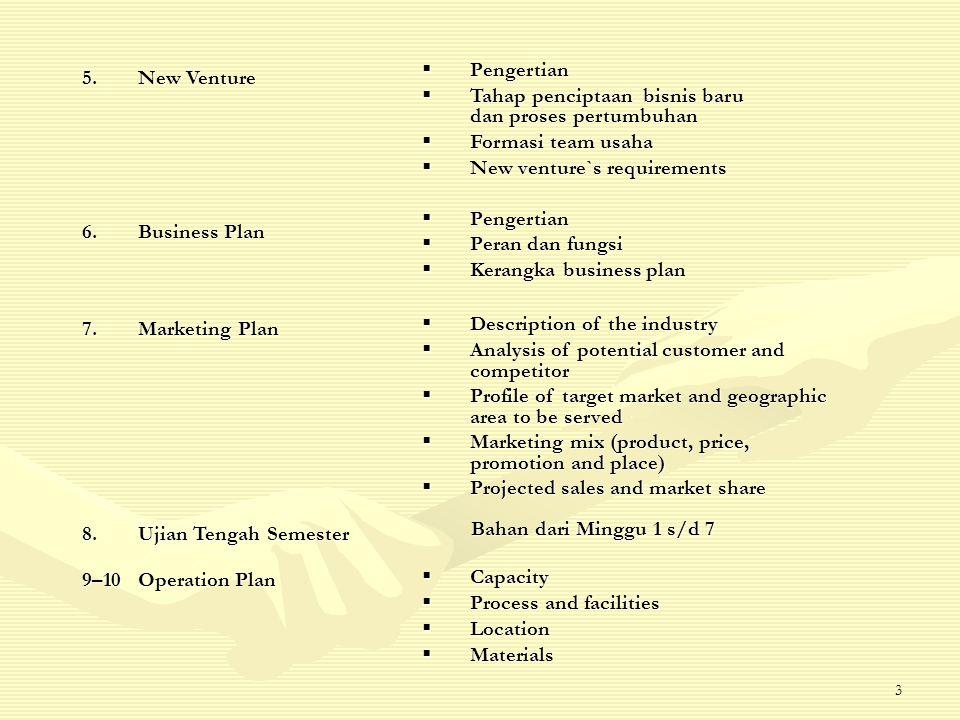 Pengertian Tahap penciptaan bisnis baru dan proses pertumbuhan. Formasi team usaha. New venture`s requirements.