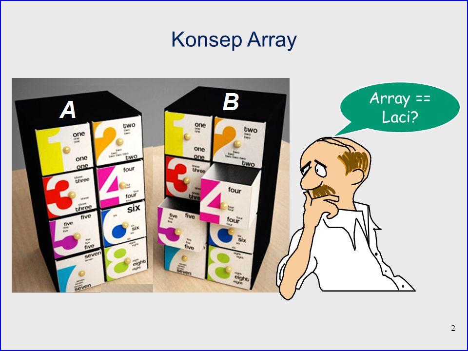 Konsep Array Array == Laci