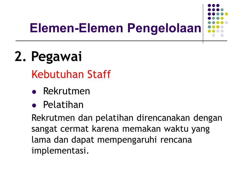 2. Pegawai Elemen-Elemen Pengelolaan Kebutuhan Staff Rekrutmen
