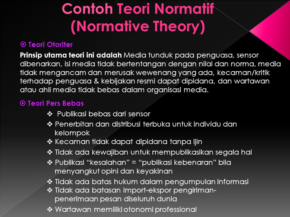 Contoh Teori Normatif (Normative Theory)