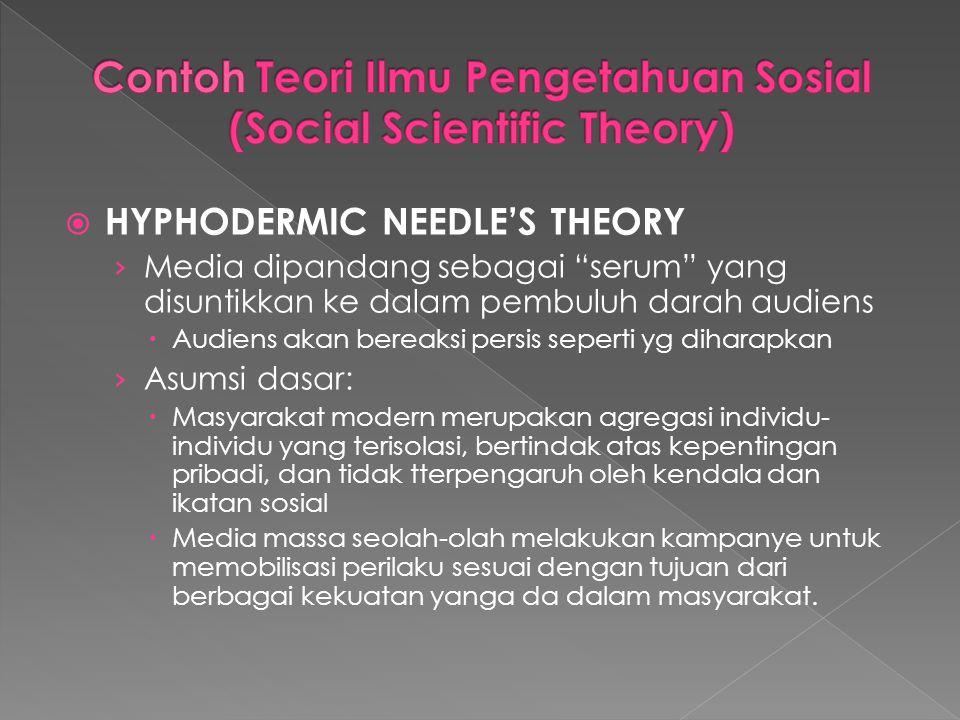 Contoh Teori Ilmu Pengetahuan Sosial (Social Scientific Theory)